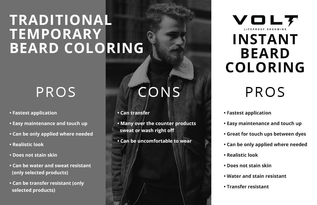 Volt Temporarycoloring
